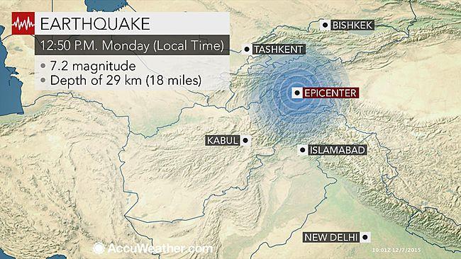 Tajikistan eartequake